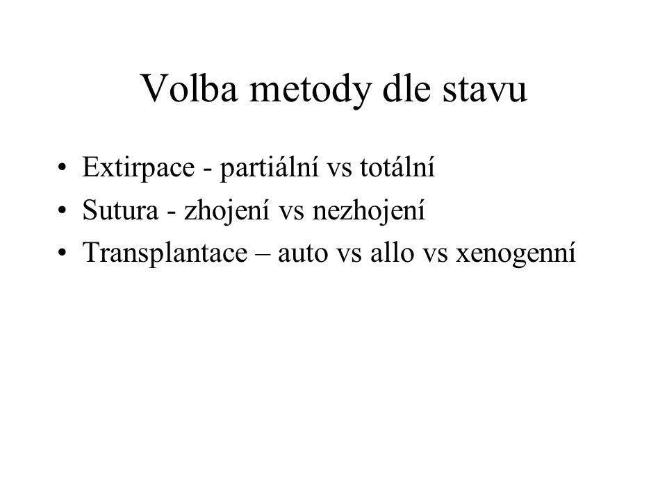 Volba metody dle stavu Extirpace - partiální vs totální Sutura - zhojení vs nezhojení Transplantace – auto vs allo vs xenogenní