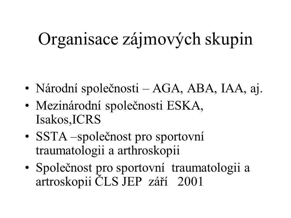 Organisace zájmových skupin Národní společnosti – AGA, ABA, IAA, aj.