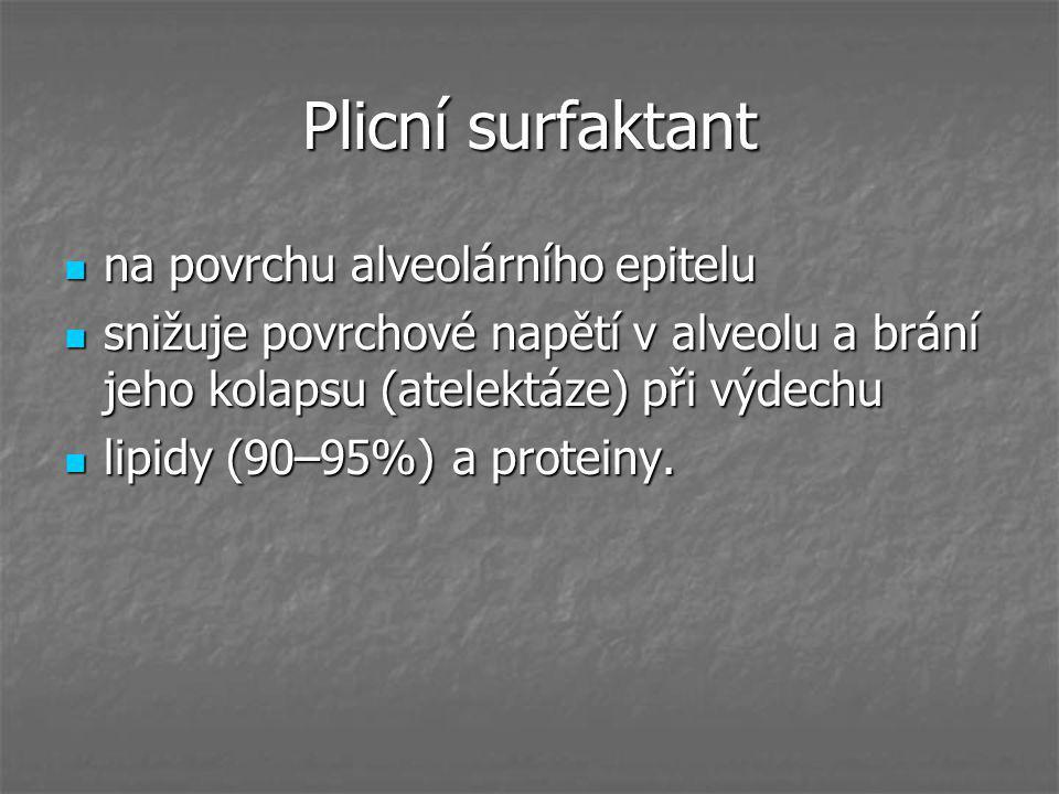 Plicní surfaktant na povrchu alveolárního epitelu na povrchu alveolárního epitelu snižuje povrchové napětí v alveolu a brání jeho kolapsu (atelektáze)