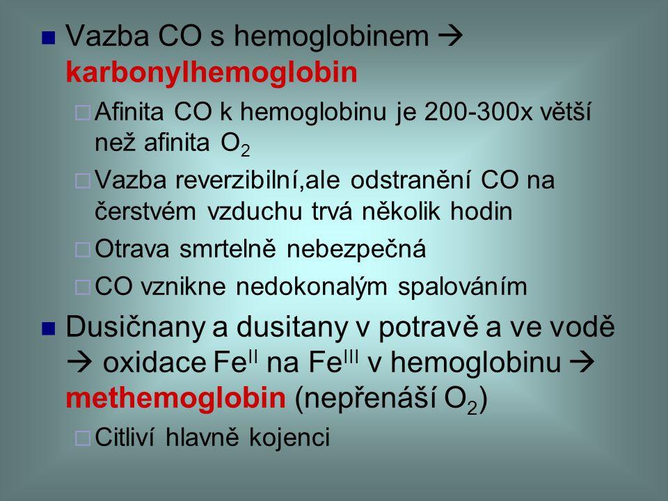 Vazba CO s hemoglobinem  karbonylhemoglobin  Afinita CO k hemoglobinu je 200-300x větší než afinita O 2  Vazba reverzibilní,ale odstranění CO na če