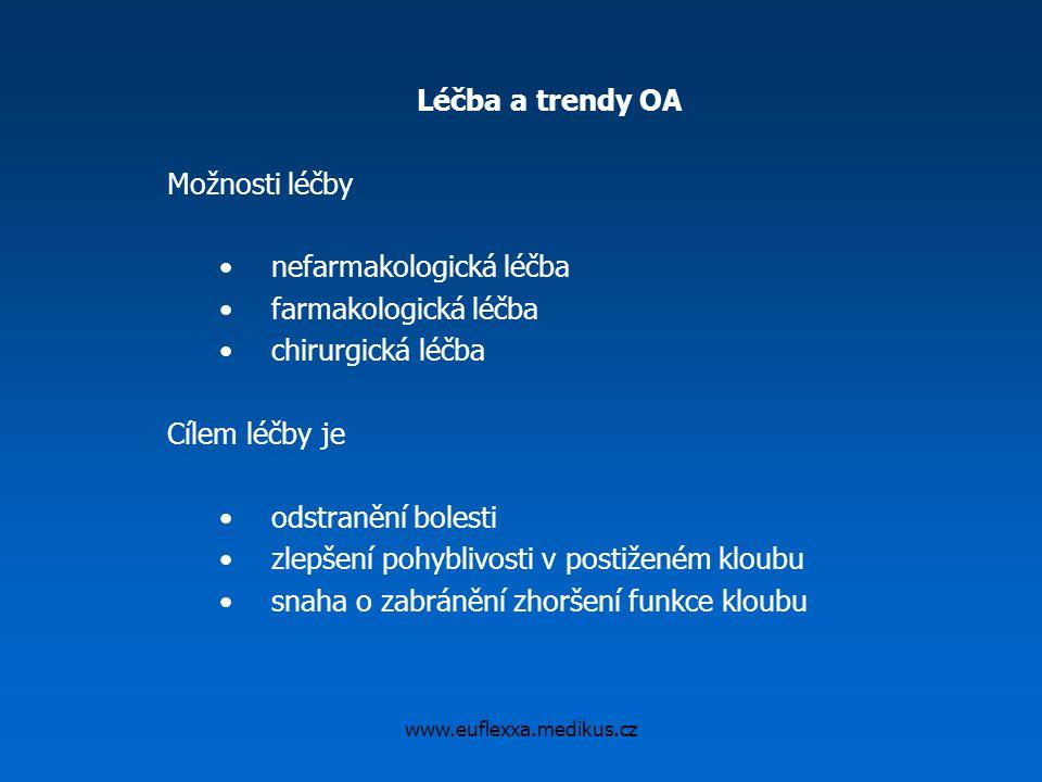 www.euflexxa.medikus.cz Léčba a trendy OA Možnosti léčby nefarmakologická léčba farmakologická léčba chirurgická léčba Cílem léčby je odstranění boles