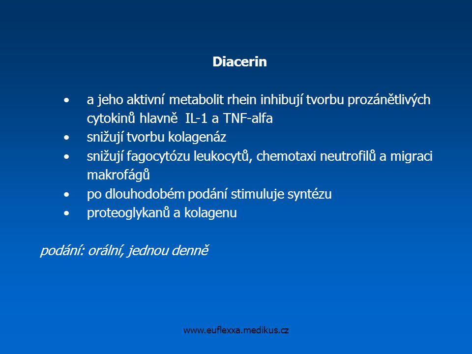 www.euflexxa.medikus.cz Diacerin a jeho aktivní metabolit rhein inhibují tvorbu prozánětlivých cytokinů hlavně IL-1 a TNF-alfa snižují tvorbu kolagená