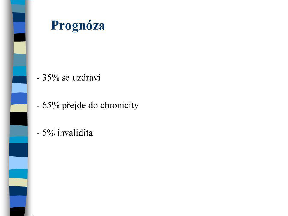Prognóza - 35% se uzdraví - 65% přejde do chronicity - 5% invalidita