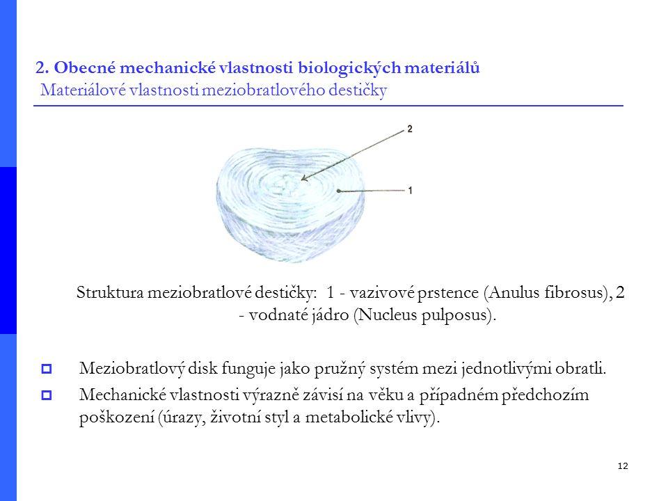 12 Struktura meziobratlové destičky: 1 - vazivové prstence (Anulus fibrosus), 2 - vodnaté jádro (Nucleus pulposus).