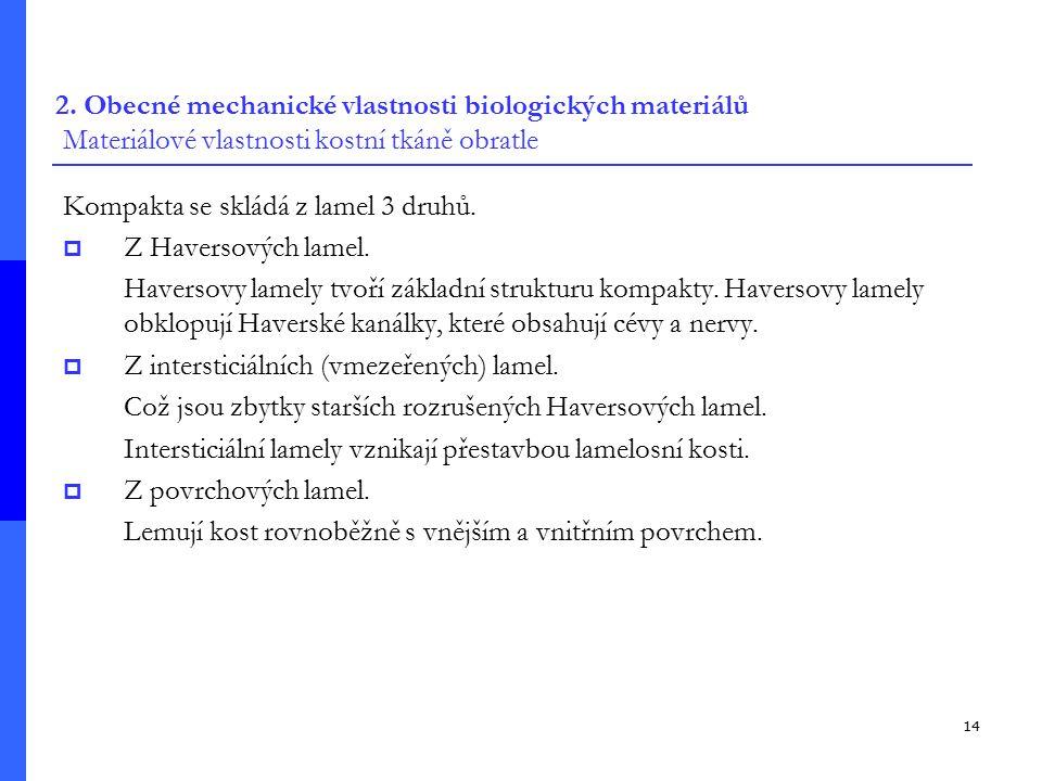 14 Kompakta se skládá z lamel 3 druhů. Z Haversových lamel.