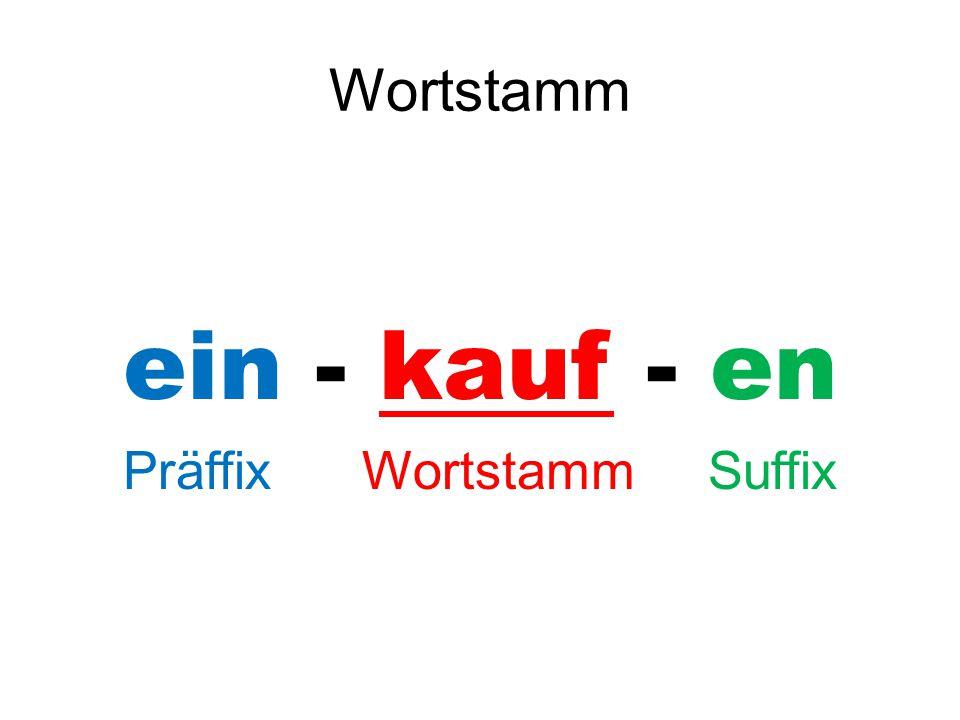 Wortstamm ein - kauf - en Präffix Wortstamm Suffix