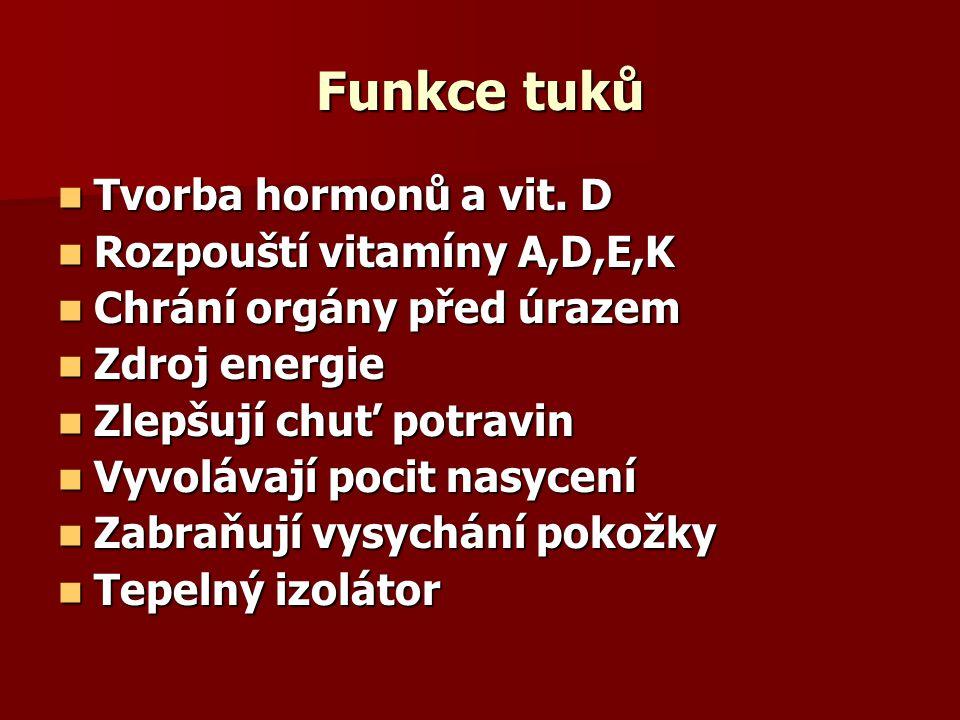 Funkce tuků Tvorba hormonů a vit. D Tvorba hormonů a vit. D Rozpouští vitamíny A,D,E,K Rozpouští vitamíny A,D,E,K Chrání orgány před úrazem Chrání org
