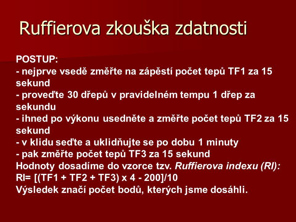 POSTUP: - nejprve vsedě změřte na zápěstí počet tepů TF1 za 15 sekund - proveďte 30 dřepů v pravidelném tempu 1 dřep za sekundu - ihned po výkonu used