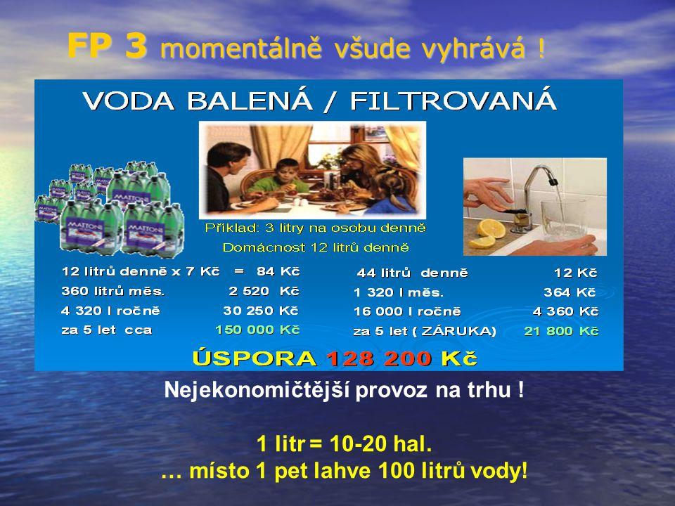 FP 3 momentálně všude vyhrává ! Nejekonomičtější provoz na trhu ! 1 litr = 10-20 hal. … místo 1 pet lahve 100 litrů vody!