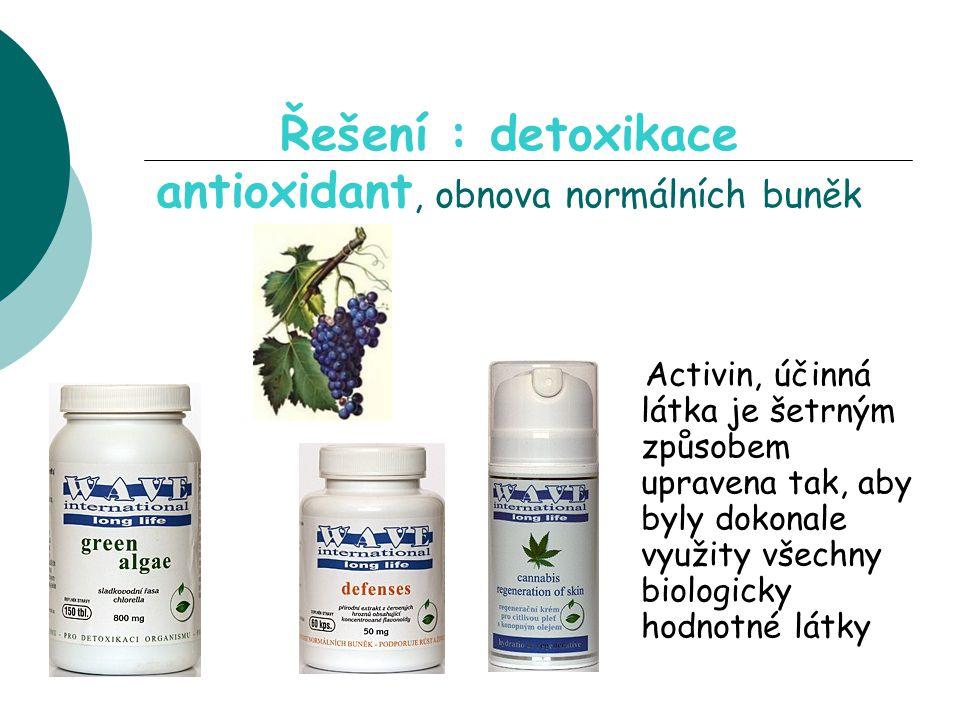 Řešení : detoxikace antioxidant, obnova normálních buněk Activin, účinná látka je šetrným způsobem upravena tak, aby byly dokonale využity všechny bio