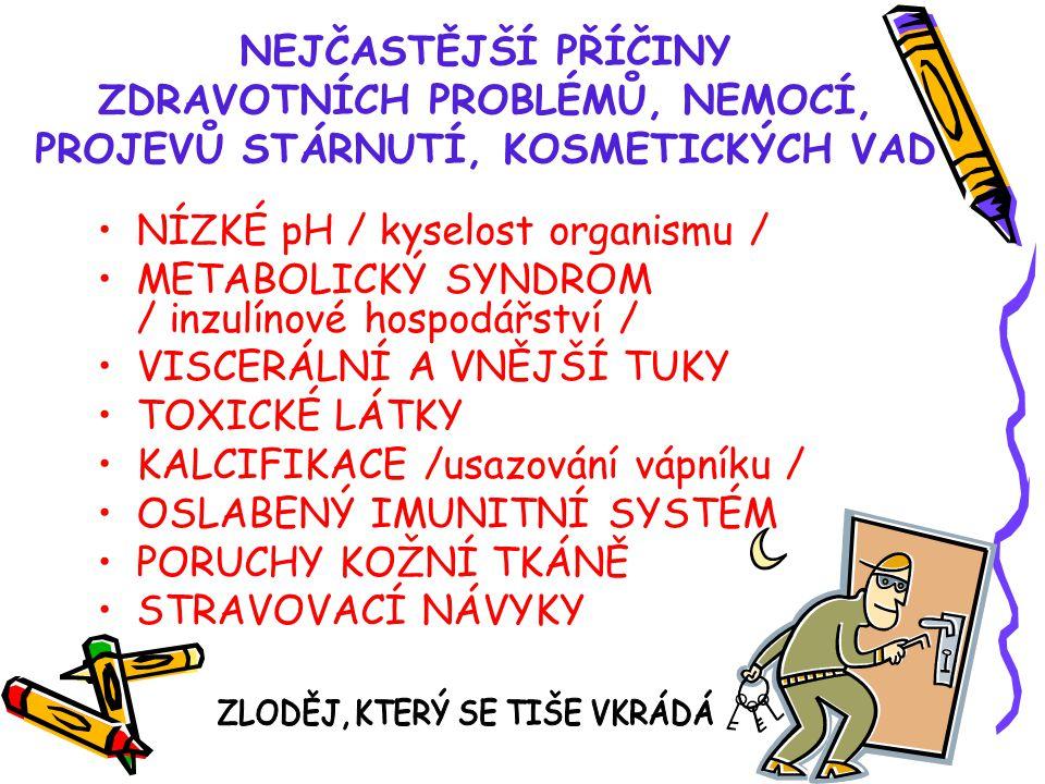 NEJČASTĚJŠÍ PŘÍČINY ZDRAVOTNÍCH PROBLÉMŮ, NEMOCÍ, PROJEVŮ STÁRNUTÍ, KOSMETICKÝCH VAD NÍZKÉ pH / kyselost organismu / METABOLICKÝ SYNDROM / inzulínové