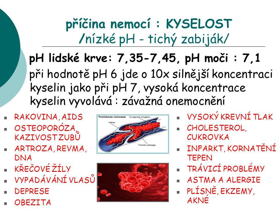 příčina nemocí : KYSELOST /nízké pH - tichý zabiják/ pH lidské krve: 7,35-7,45, pH moči : 7,1 při hodnotě pH 6 jde o 10x silnější koncentraci kyselin
