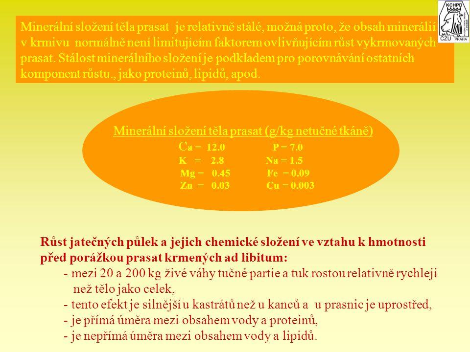 Růst jatečných půlek a jejich chemické složení ve vztahu k hmotnosti před porážkou prasat krmených ad libitum: - mezi 20 a 200 kg živé váhy tučné part