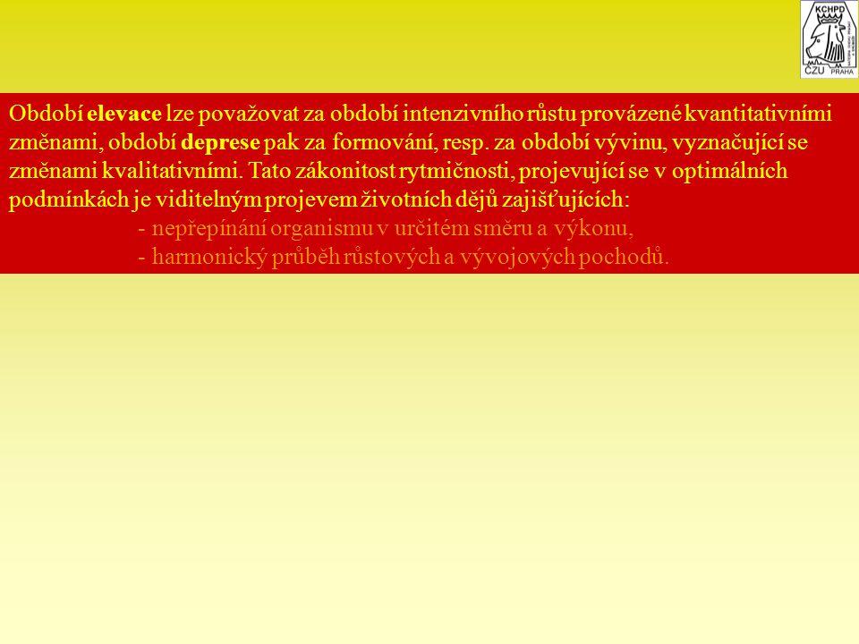 ad b) Vedle metod sledujících intenzitu růstu bez vzájemné závislosti na sobě existují metody sledující tzv.