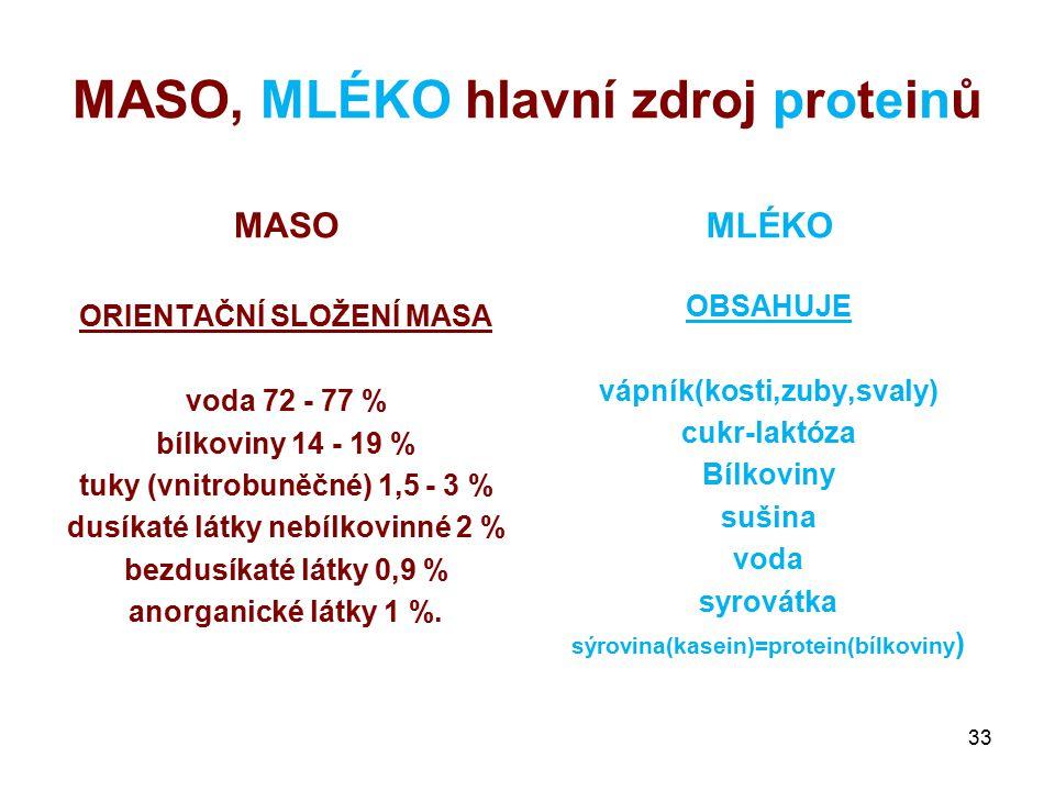 MASO, MLÉKO hlavní zdroj proteinů MASO ORIENTAČNÍ SLOŽENÍ MASA voda 72 - 77 % bílkoviny 14 - 19 % tuky (vnitrobuněčné) 1,5 - 3 % dusíkaté látky nebílk
