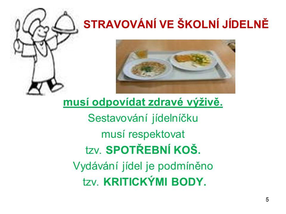 STRAVOVÁNÍ VE ŠKOLNÍ JÍDELNĚ musí odpovídat zdravé výživě. Sestavování jídelníčku musí respektovat tzv. SPOTŘEBNÍ KOŠ. Vydávání jídel je podmíněno tzv