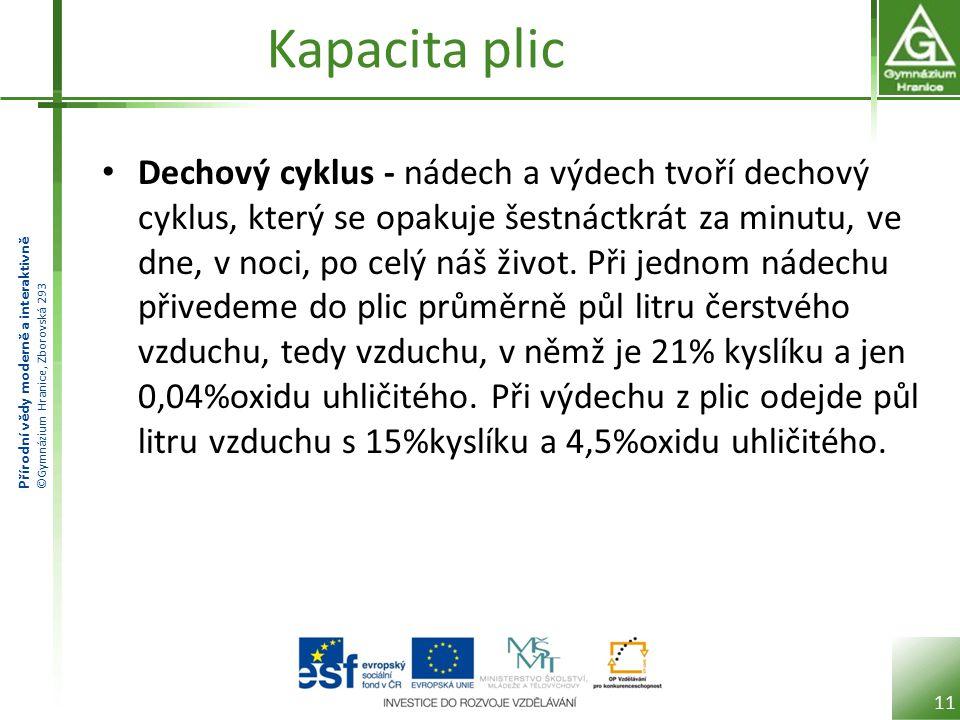 Přírodní vědy moderně a interaktivně ©Gymnázium Hranice, Zborovská 293 Kapacita plic Dechový cyklus - nádech a výdech tvoří dechový cyklus, který se o