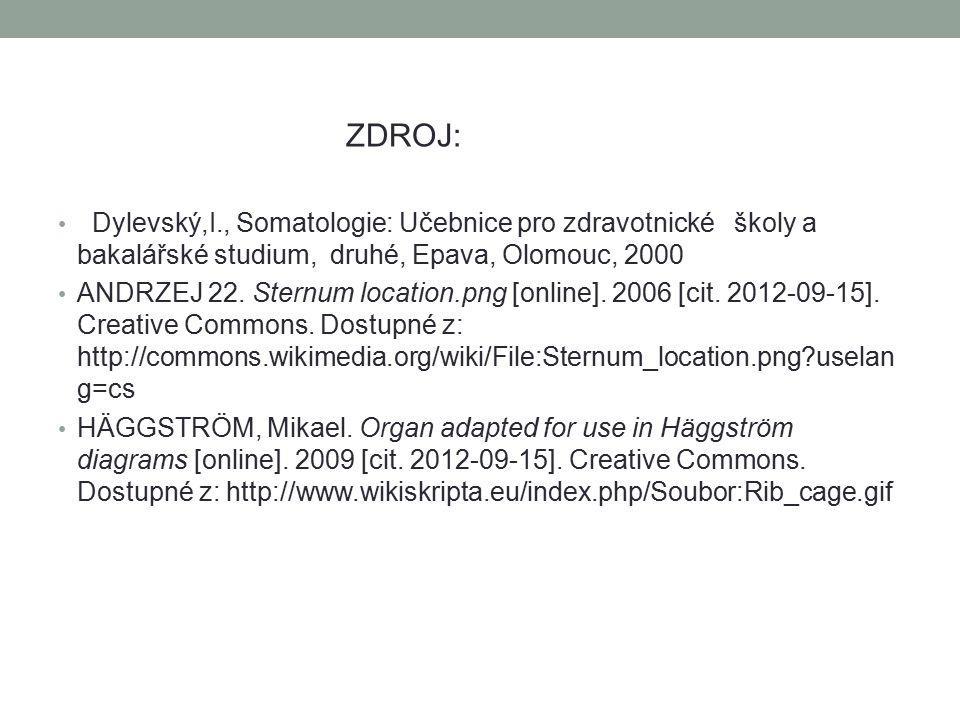 ZDROJ: Dylevský,I., Somatologie: Učebnice pro zdravotnické školy a bakalářské studium, druhé, Epava, Olomouc, 2000 ANDRZEJ 22. Sternum location.png [o