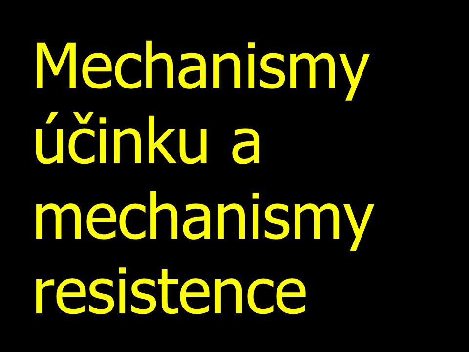 Mechanismy účinku a mechanismy resistence