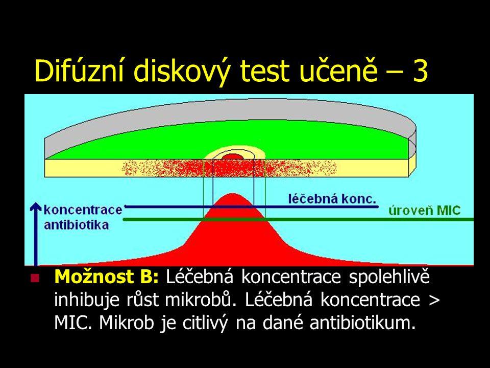 Difúzní diskový test učeně – 3 Možnost B: Léčebná koncentrace spolehlivě inhibuje růst mikrobů. Léčebná koncentrace > MIC. Mikrob je citlivý na dané a
