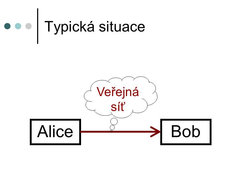 Typická situace AliceBob Veřejná síť