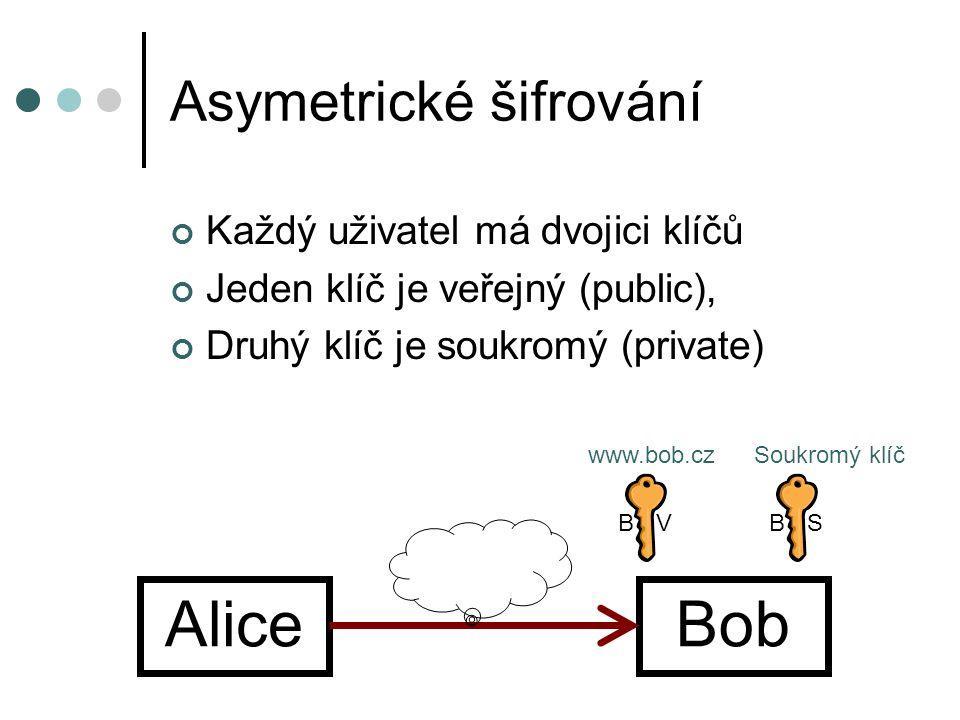 Asymetrické šifrování Každý uživatel má dvojici klíčů Jeden klíč je veřejný (public), Druhý klíč je soukromý (private) AliceBob www.bob.czSoukromý klí