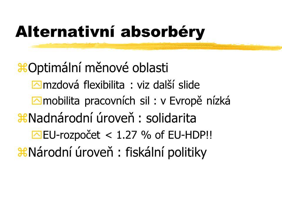 Alternativní absorbéry  Optimální měnové oblasti  mzdová flexibilita : viz další slide  mobilita pracovních sil : v Evropě nízká  Nadnárodní úroveň : solidarita  EU-rozpočet < 1.27 % of EU-HDP!.