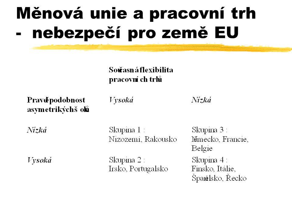 Měnová unie a pracovní trh - nebezpečí pro země EU
