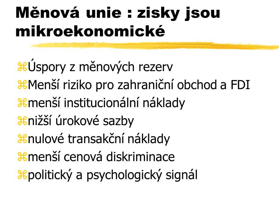 Měnová unie : zisky jsou mikroekonomické  Úspory z měnových rezerv  Menší riziko pro zahraniční obchod a FDI  menší institucionální náklady  nižší úrokové sazby  nulové transakční náklady  menší cenová diskriminace  politický a psychologický signál