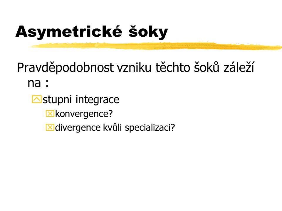 Asymetrické šoky Pravděpodobnost vzniku těchto šoků záleží na :  stupni integrace  konvergence.