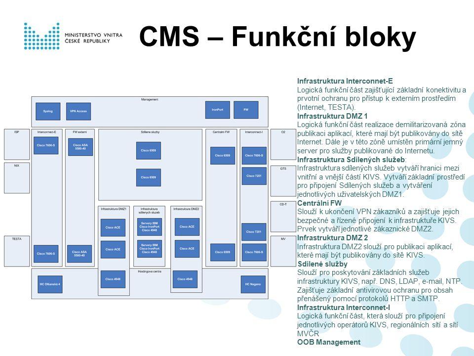CMS – Funkční bloky Infrastruktura Interconnet-E Logická funkční část zajišťující základní konektivitu a prvotní ochranu pro přístup k externím prostř