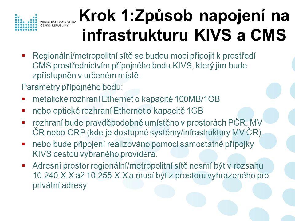 Krok 1:Způsob napojení na infrastrukturu KIVS a CMS  Regionální/metropolitní sítě se budou moci připojit k prostředí CMS prostřednictvím přípojného b