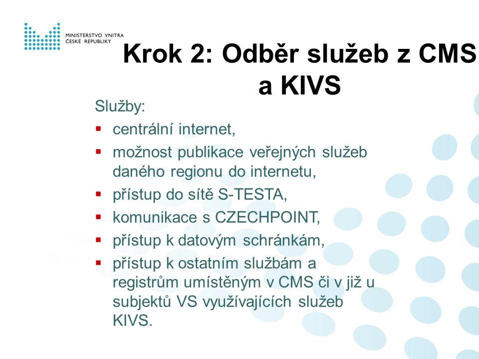 Krok 2: Odběr služeb z CMS a KIVS Služby:  centrální internet,  možnost publikace veřejných služeb daného regionu do internetu,  přístup do sítě S-