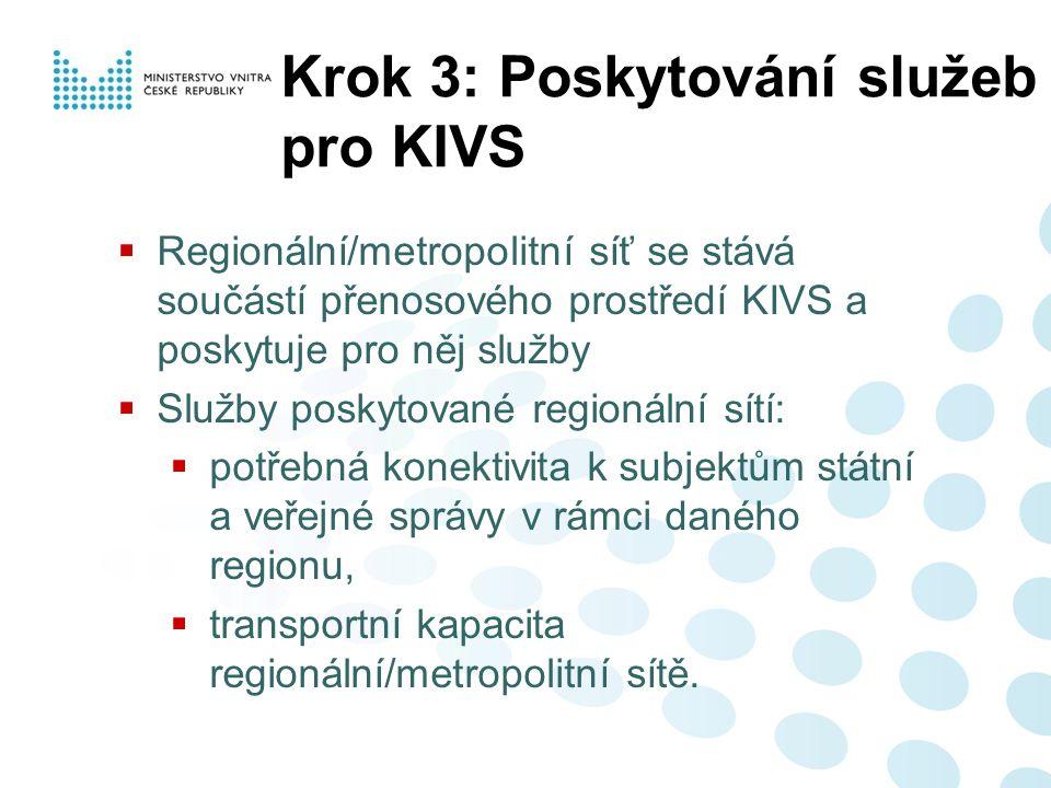 Krok 3: Poskytování služeb pro KIVS  Regionální/metropolitní síť se stává součástí přenosového prostředí KIVS a poskytuje pro něj služby  Služby pos