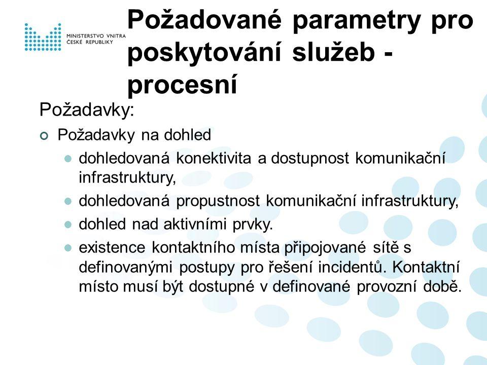 Požadované parametry pro poskytování služeb - procesní Požadavky: Požadavky na dohled dohledovaná konektivita a dostupnost komunikační infrastruktury,