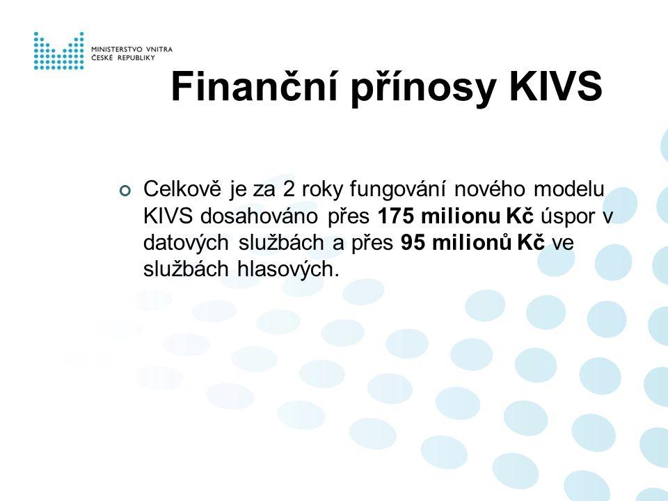 Finanční přínosy KIVS Celkově je za 2 roky fungování nového modelu KIVS dosahováno přes 175 milionu Kč úspor v datových službách a přes 95 milionů Kč