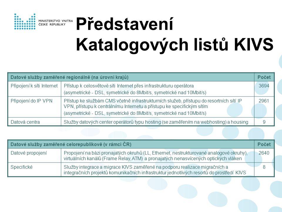 Představení Katalogových listů KIVS Datové služby zaměřené regionálně (na úrovni krajů)Počet Připojení k síti InternetPřístup k celosvětové síti Inter