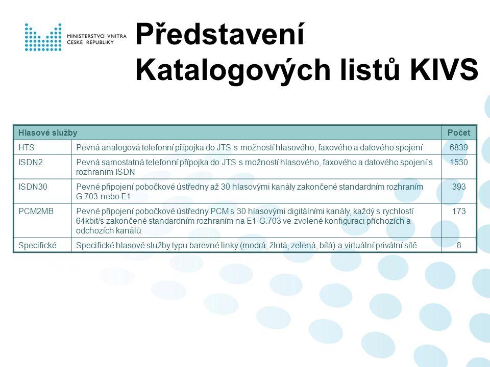 Krok 3: Poskytování služeb pro KIVS  Regionální/metropolitní síť se stává součástí přenosového prostředí KIVS a poskytuje pro něj služby  Služby poskytované regionální sítí:  potřebná konektivita k subjektům státní a veřejné správy v rámci daného regionu,  transportní kapacita regionální/metropolitní sítě.