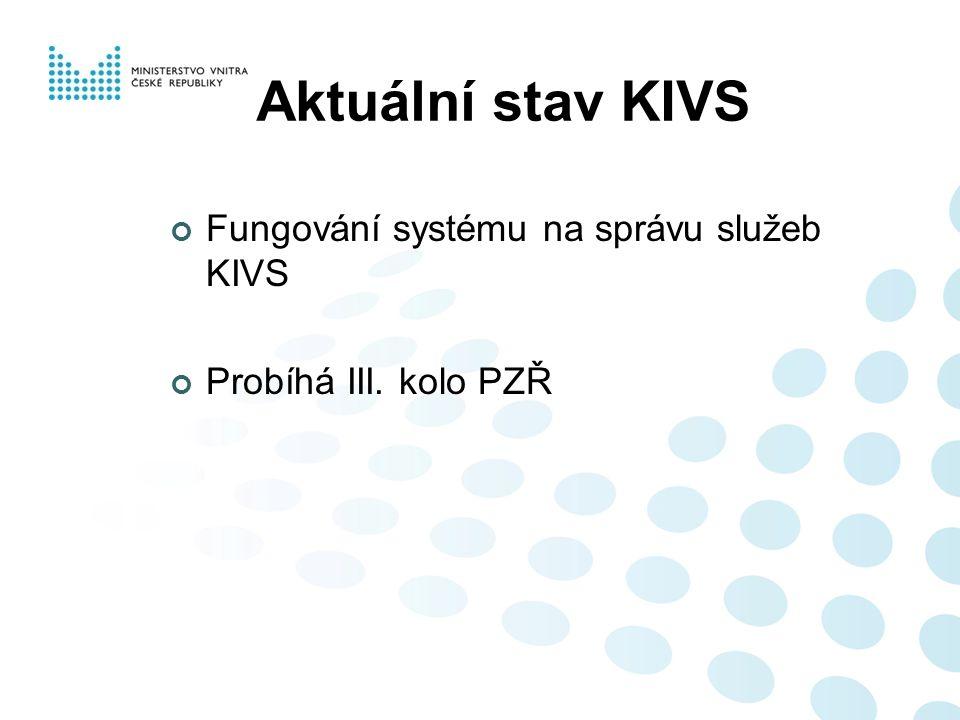 Aktuální stav KIVS Fungování systému na správu služeb KIVS Probíhá III. kolo PZŘ