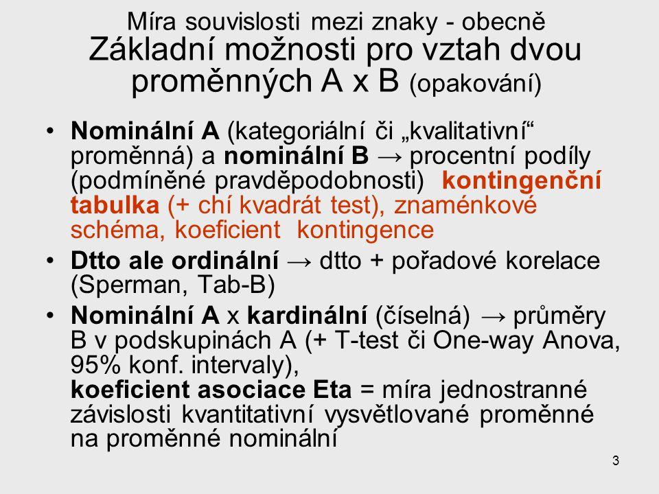 """3 Míra souvislosti mezi znaky - obecně Základní možnosti pro vztah dvou proměnných A x B (opakování) Nominální A (kategoriální či """"kvalitativní"""" promě"""