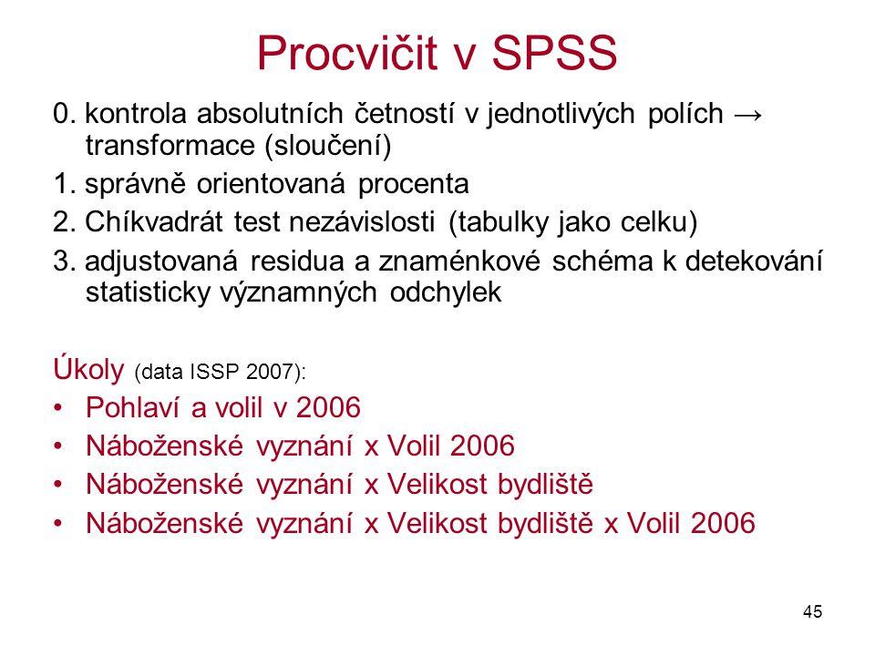 45 Procvičit v SPSS 0. kontrola absolutních četností v jednotlivých polích → transformace (sloučení) 1. správně orientovaná procenta 2. Chíkvadrát tes