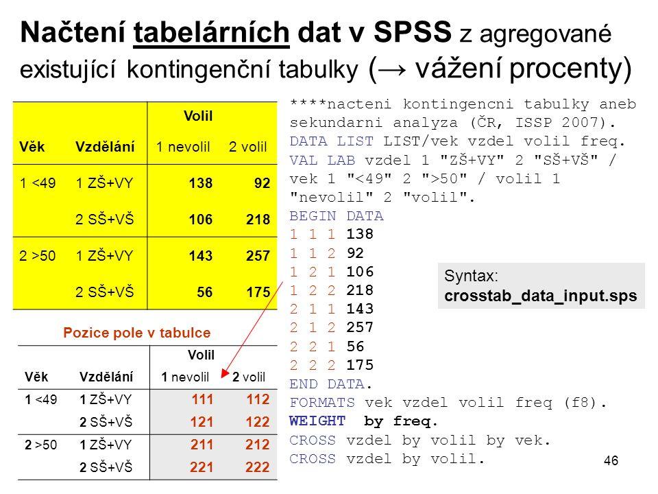 46 Načtení tabelárních dat v SPSS z agregované existující kontingenční tabulky (→ vážení procenty) ****nacteni kontingencni tabulky aneb sekundarni an