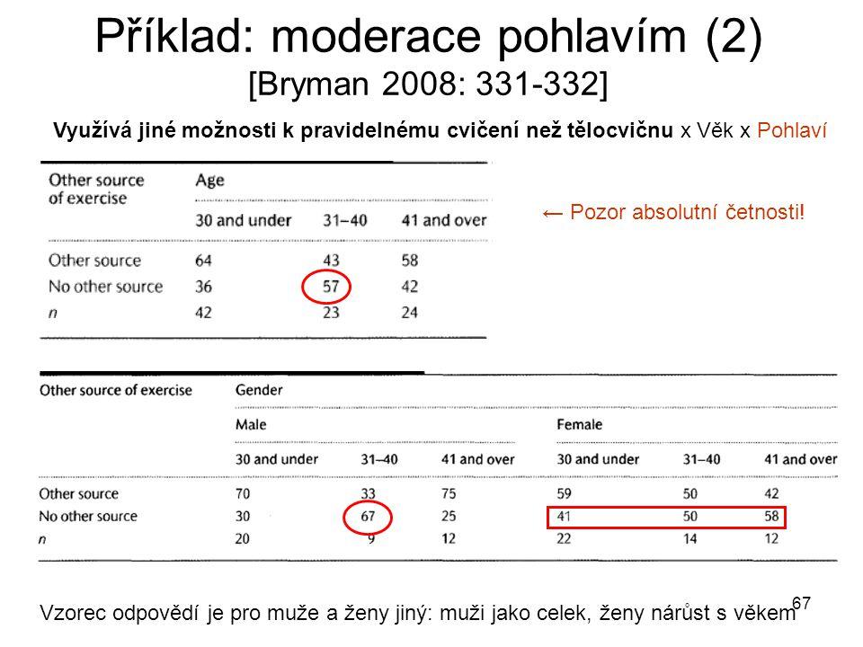 67 Příklad: moderace pohlavím (2) [Bryman 2008: 331-332] Využívá jiné možnosti k pravidelnému cvičení než tělocvičnu x Věk x Pohlaví Vzorec odpovědí j