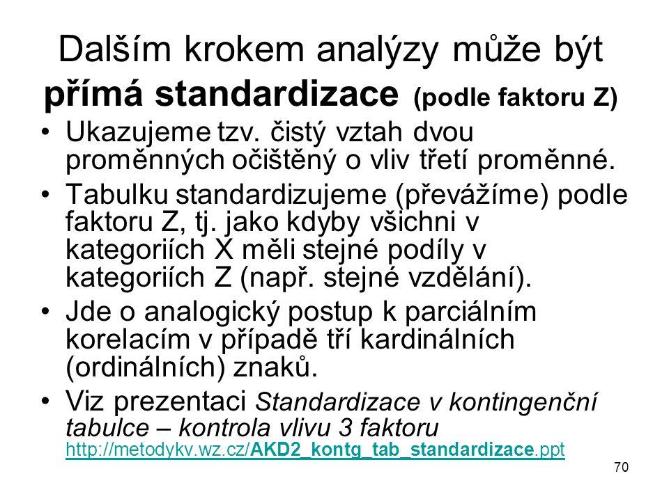 70 Dalším krokem analýzy může být přímá standardizace (podle faktoru Z) Ukazujeme tzv. čistý vztah dvou proměnných očištěný o vliv třetí proměnné. Tab