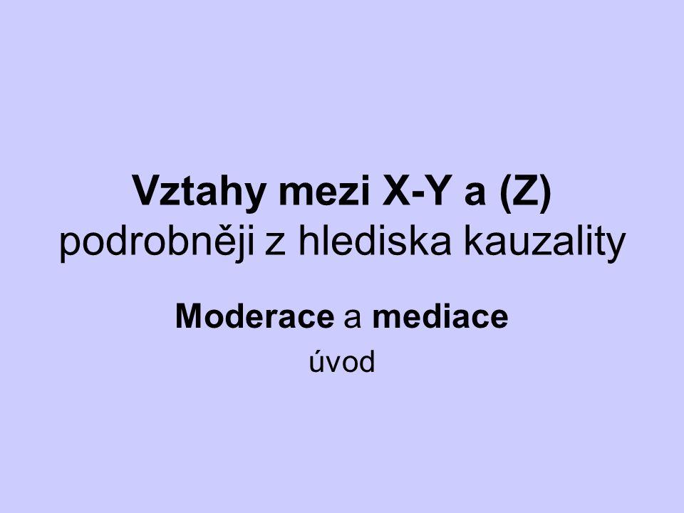 Vztahy mezi X-Y a (Z) podrobněji z hlediska kauzality Moderace a mediace úvod