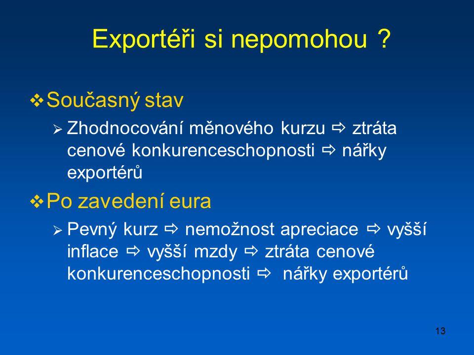 13 Exportéři si nepomohou ?  Současný stav  Zhodnocování měnového kurzu  ztráta cenové konkurenceschopnosti  nářky exportérů  Po zavedení eura 