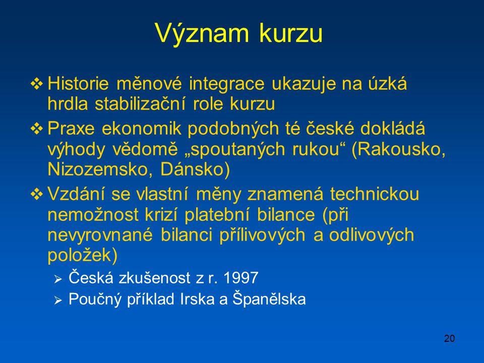 """20 Význam kurzu  Historie měnové integrace ukazuje na úzká hrdla stabilizační role kurzu  Praxe ekonomik podobných té české dokládá výhody vědomě """"s"""