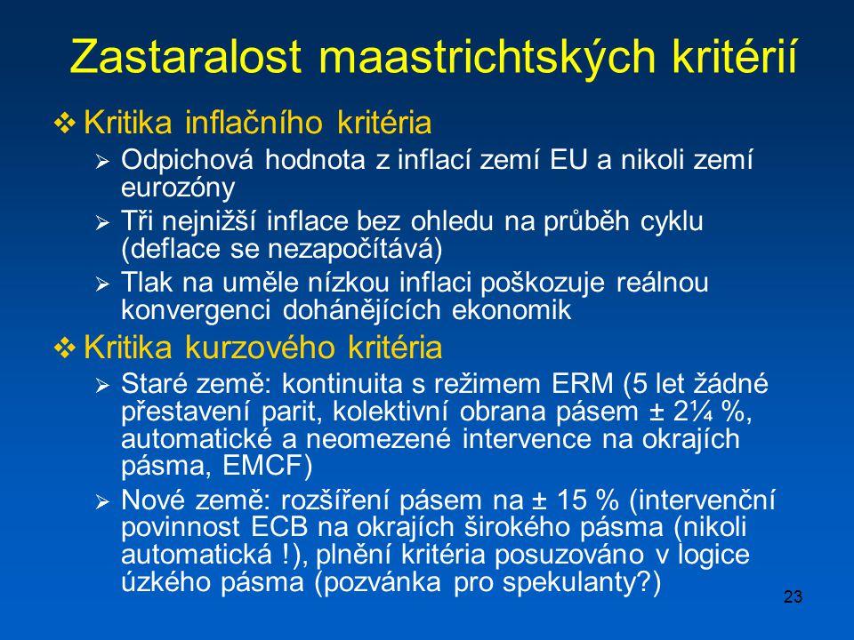 23 Zastaralost maastrichtských kritérií  Kritika inflačního kritéria  Odpichová hodnota z inflací zemí EU a nikoli zemí eurozóny  Tři nejnižší infl