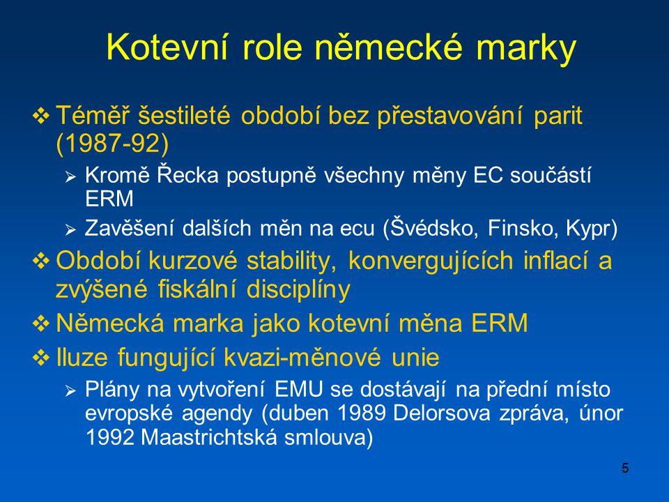 5 Kotevní role německé marky  Téměř šestileté období bez přestavování parit (1987-92)  Kromě Řecka postupně všechny měny EC součástí ERM  Zavěšení