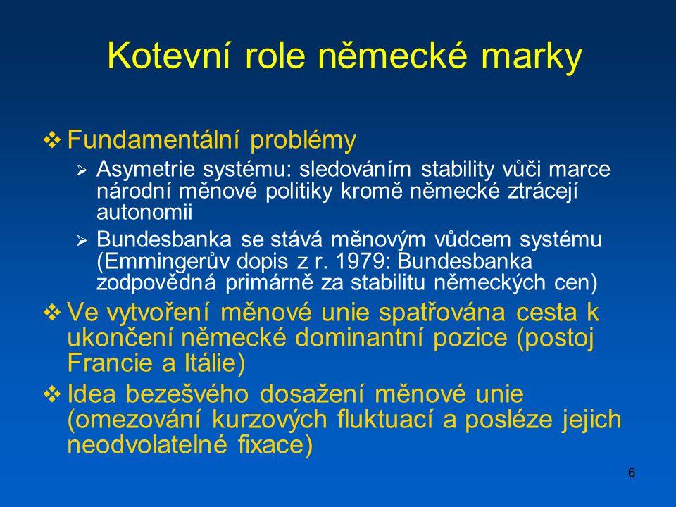 6 Kotevní role německé marky  Fundamentální problémy  Asymetrie systému: sledováním stability vůči marce národní měnové politiky kromě německé ztrác